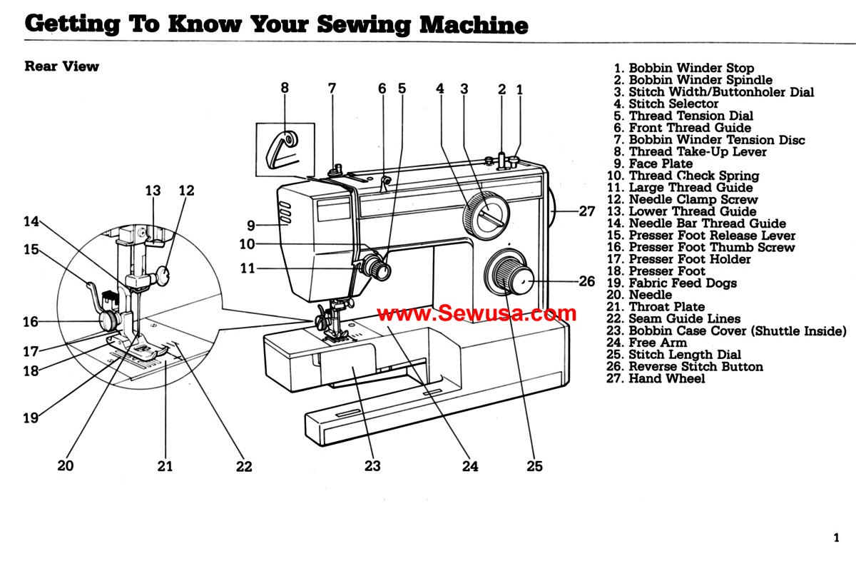 Wards 1918 Instruction Manual Wpe1e0 Jpg 97882 Bytes